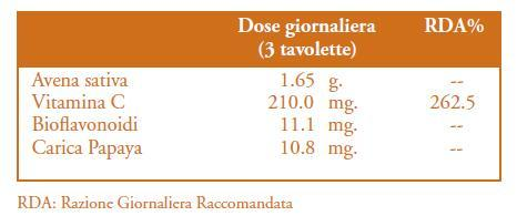absorbent-integratore-vitamina-c-analisi-media