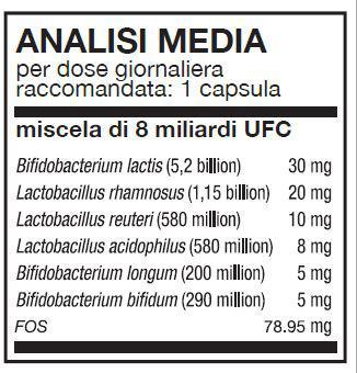 forever-active-pro-b-analisi-media